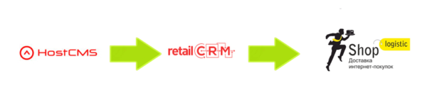HOSTCMS - RetailCRM - Shop-Logistics